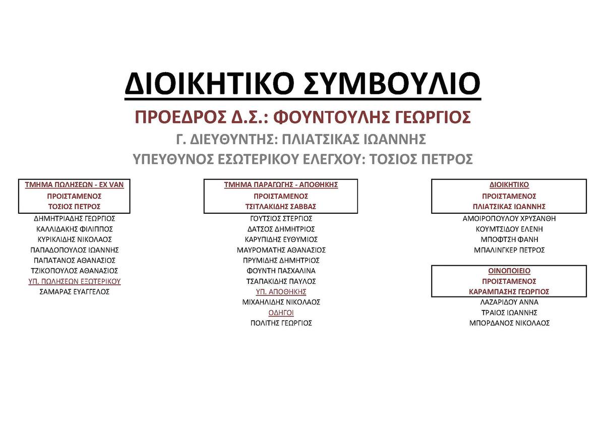 Οργανόγραμμα του ΒΑΕΝΙ Νάουσα
